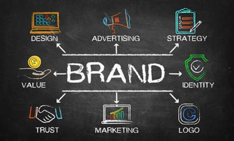 Ibiza web brand